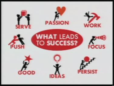 Eight Step to Success