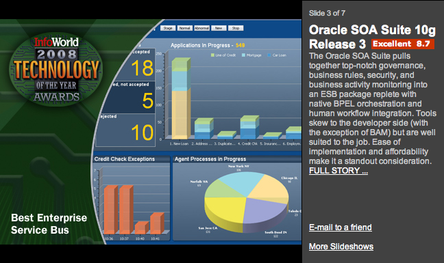 Oracle SOA Suite 10g get 2008 Technology of the Year Award