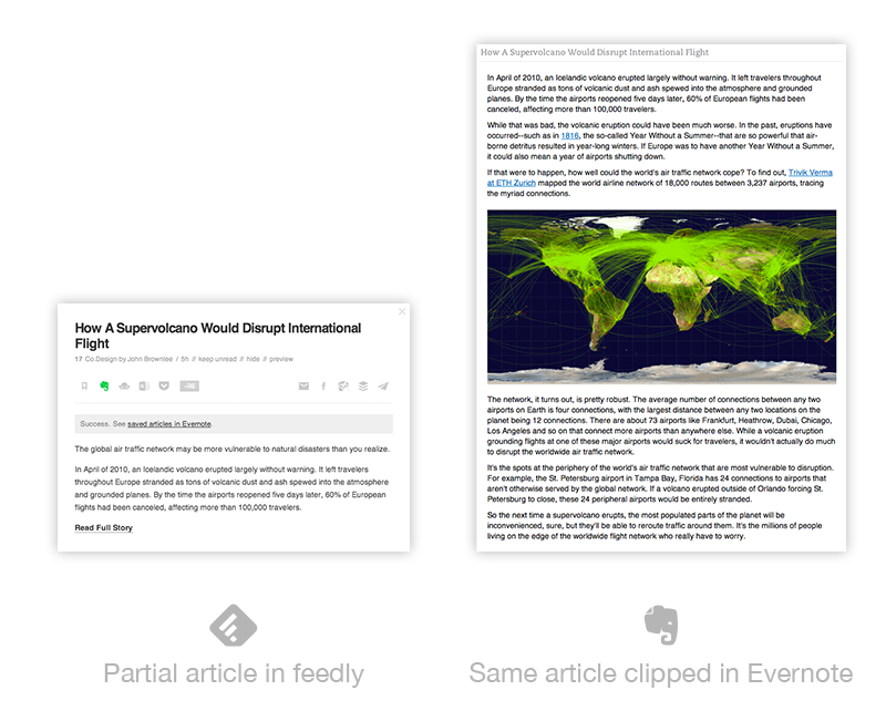 Evernote Full Content